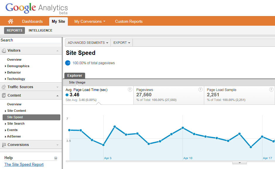 Google Analytics Page Speed Reporting